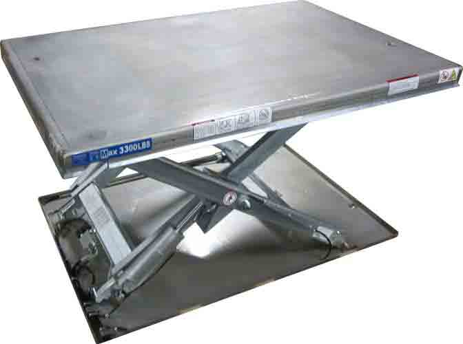 Stainless Low Profile Lift Table